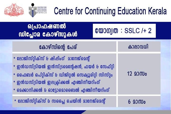 continuing education program course details